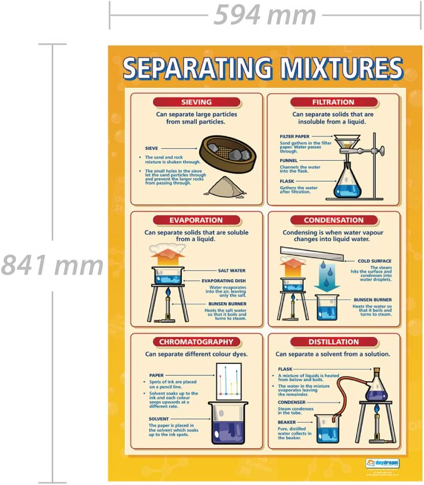 Education Charts by Daydream Education | Science Charts for the Classroom A1 Gloss Paper measuring 850mm x 594mm Science Posters Separating Mixtures