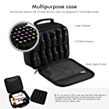 EleLight Essential Oil Case, 42 Slots Essential Oil Carrying Case Portable Oil Storage/Organizer Case for 5ml 10ml 15ml Bottles