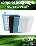 Kit de filtres pour les aspirateurs Philips PowerPro Active et Compact (alternative au kit de filtres FC8058/01). Produit Green Label authentique