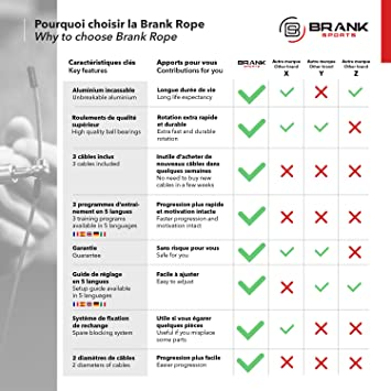 BRANK SPORTS® Comba Crossfit con 3 Cables | Cuerda Saltar ...