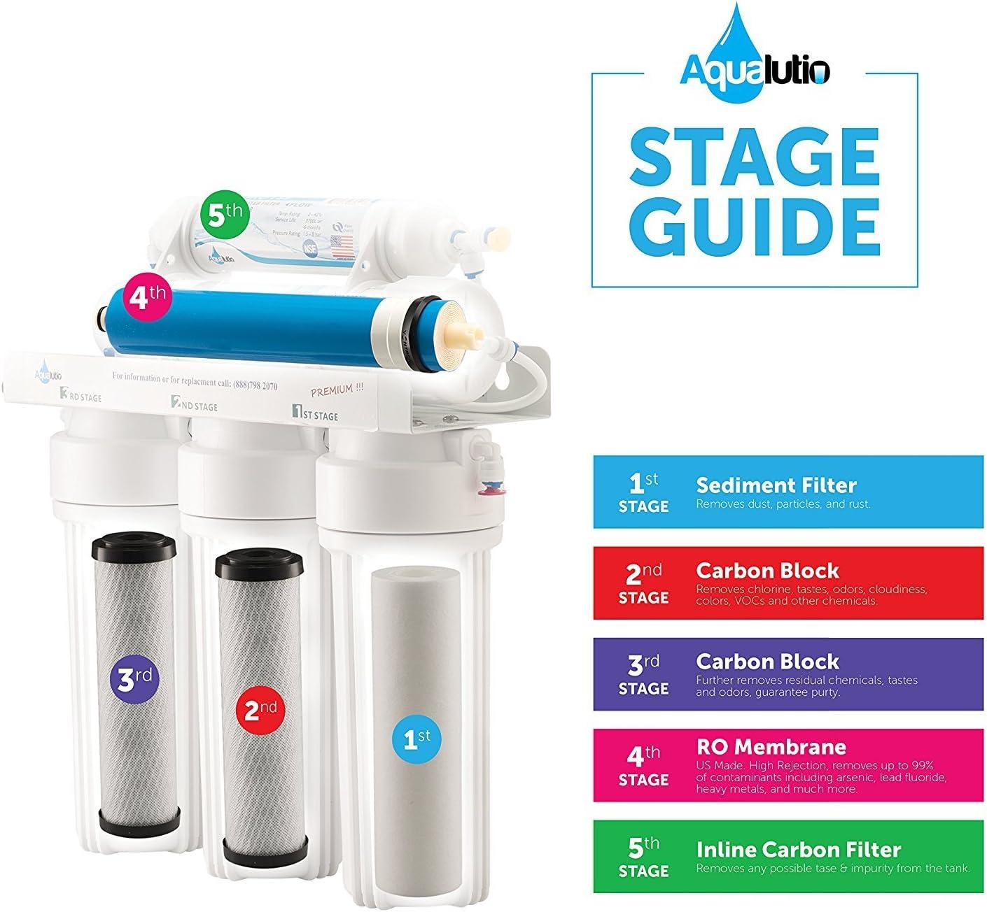 5 Etapa Ro de ósmosis inversa filtros de agua de repuesto Set con ...