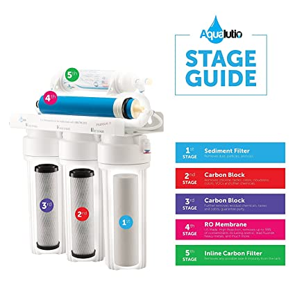 Reverse Osmosis & Deionization Ro Membrane Reverse Osmosis Replacement Water Filter Pet Supplies