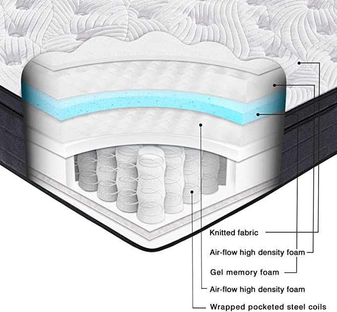 Best Firm Mattress for front Sleepers