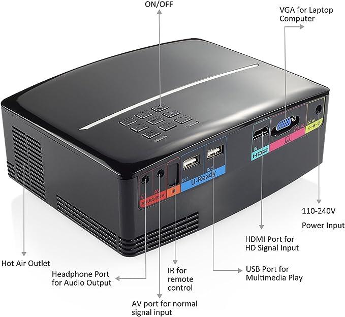 NEXGADGET Proyector Vídeo Portátil Mini Entradas de HDMI, USB ...