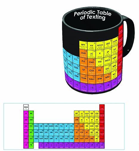 Zone periodic table of texting mug multi colour amazon zone periodic table of texting mug multi colour urtaz Gallery