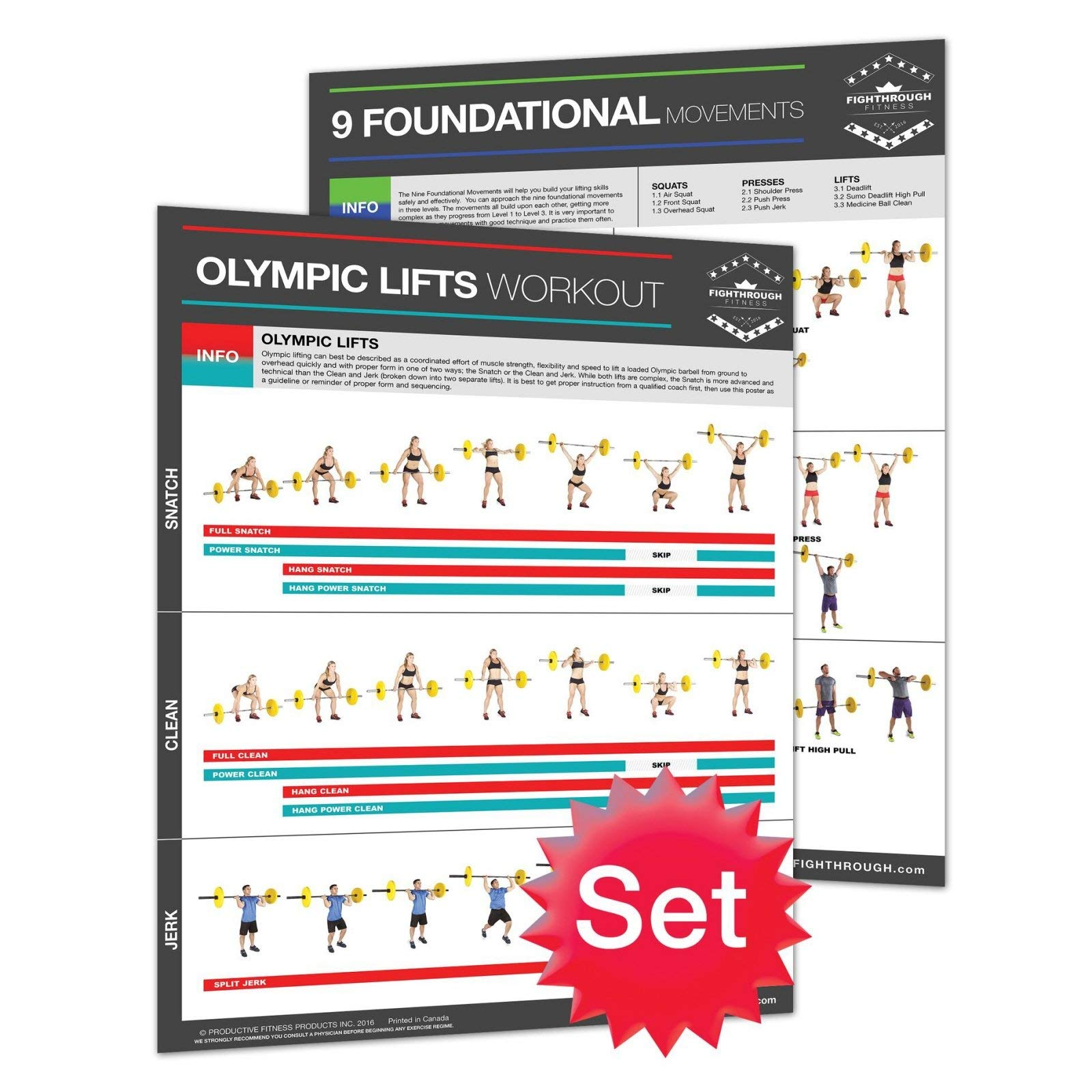 2pc Productive Fitness Fighthrough Olympic Lifting Work Out Poster Set Laminated by Productive Fitness Products