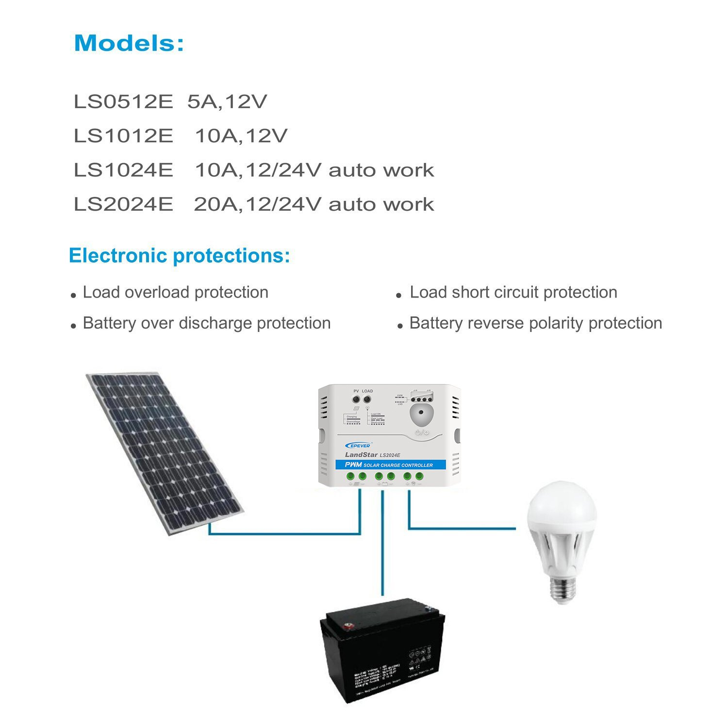 Epever Solar Charge Controller 20a 12v 24v Auto Work Pwm Dc Voltage Regulator Circuit Smart 30a Ls2024e Panel Battery Charging Led Indicator For Off Grid Home System