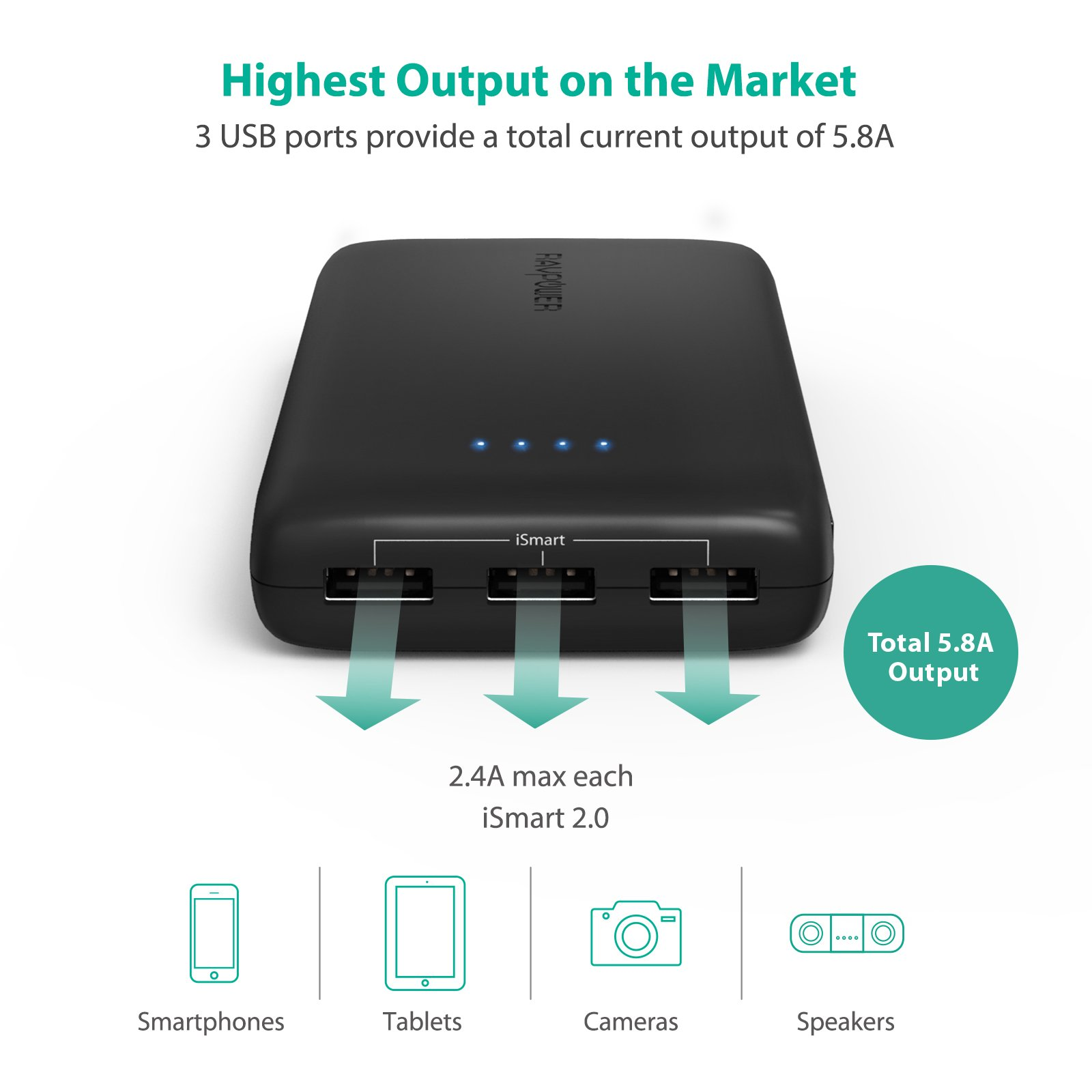 RAVPower Portable Charger 22000mAh External Battery Pack 22000 Power Banks 5.8A Output 3-Port (2.4A Input, iSmart 2.0 USB Ports, Li-polymer Phone Charger) For Smartphone Tablet – Black by RAVPower (Image #4)