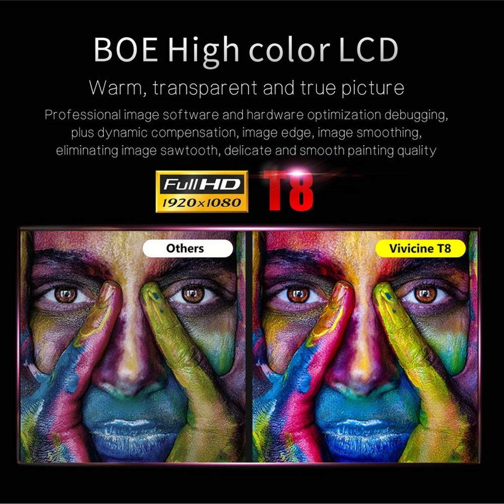 LIBWX El más Nuevo proyector T8 Full HD, Opcional Android 9.0 HDMI ...