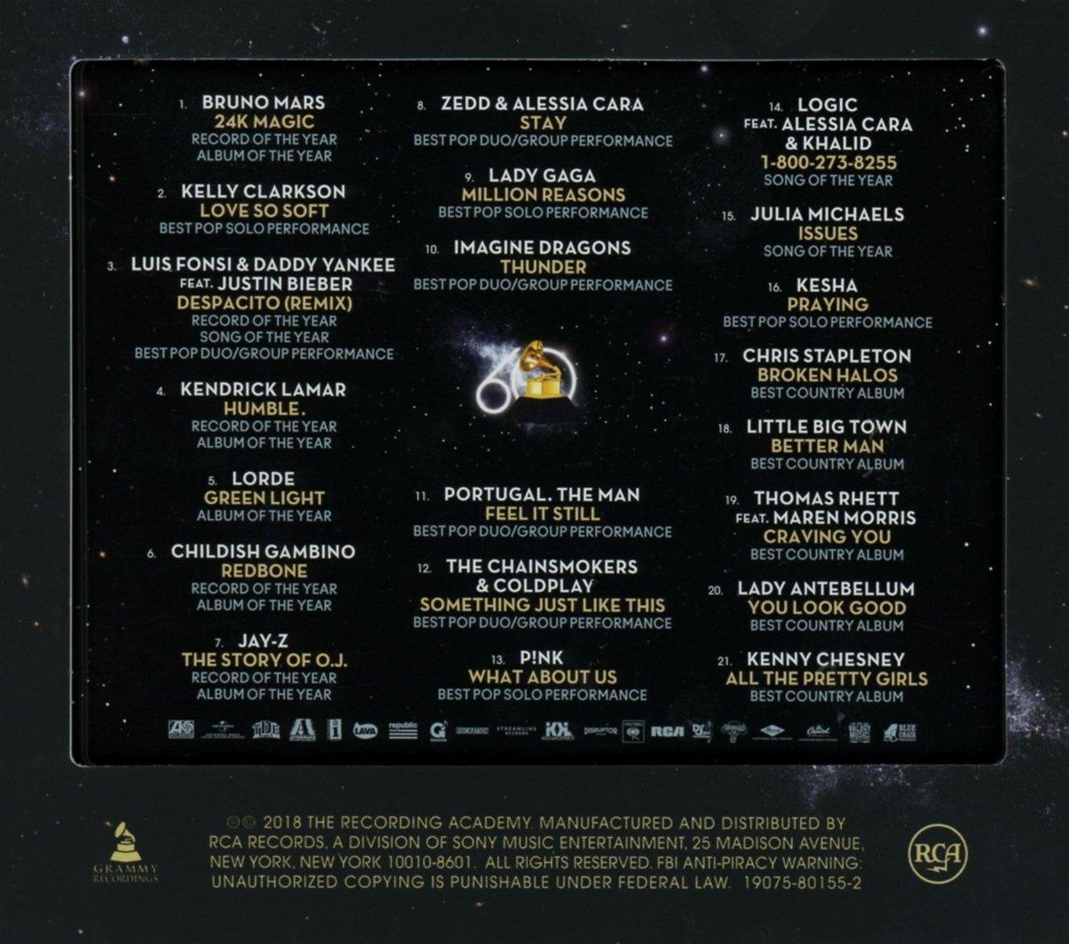 2018 GRAMMY® Nominees