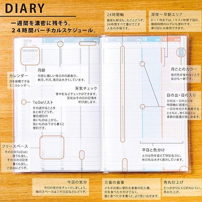 Kokuyo Jibun Techo 2019 3 in 1 Set (Diary Life IDEA) Nov Start A5 Slim White