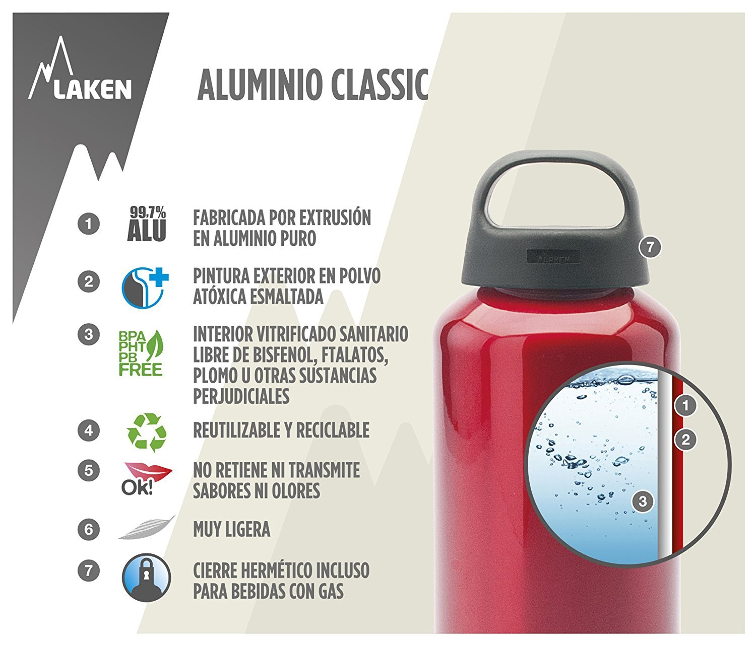 Wide Mouth with Screw Cap and Loop 20-34 Ounce BPA Free Laken Classic Aluminum Water Bottle Made in Spain