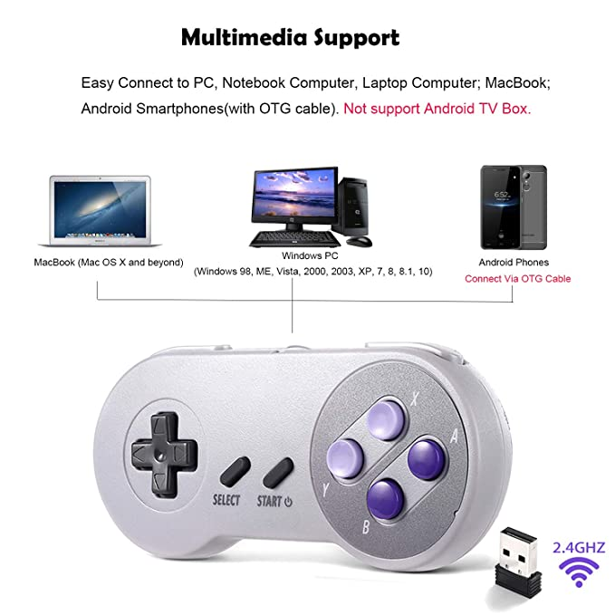 suily 2 4G Wireless USB Controller Rechargeable SNES: Amazon co uk
