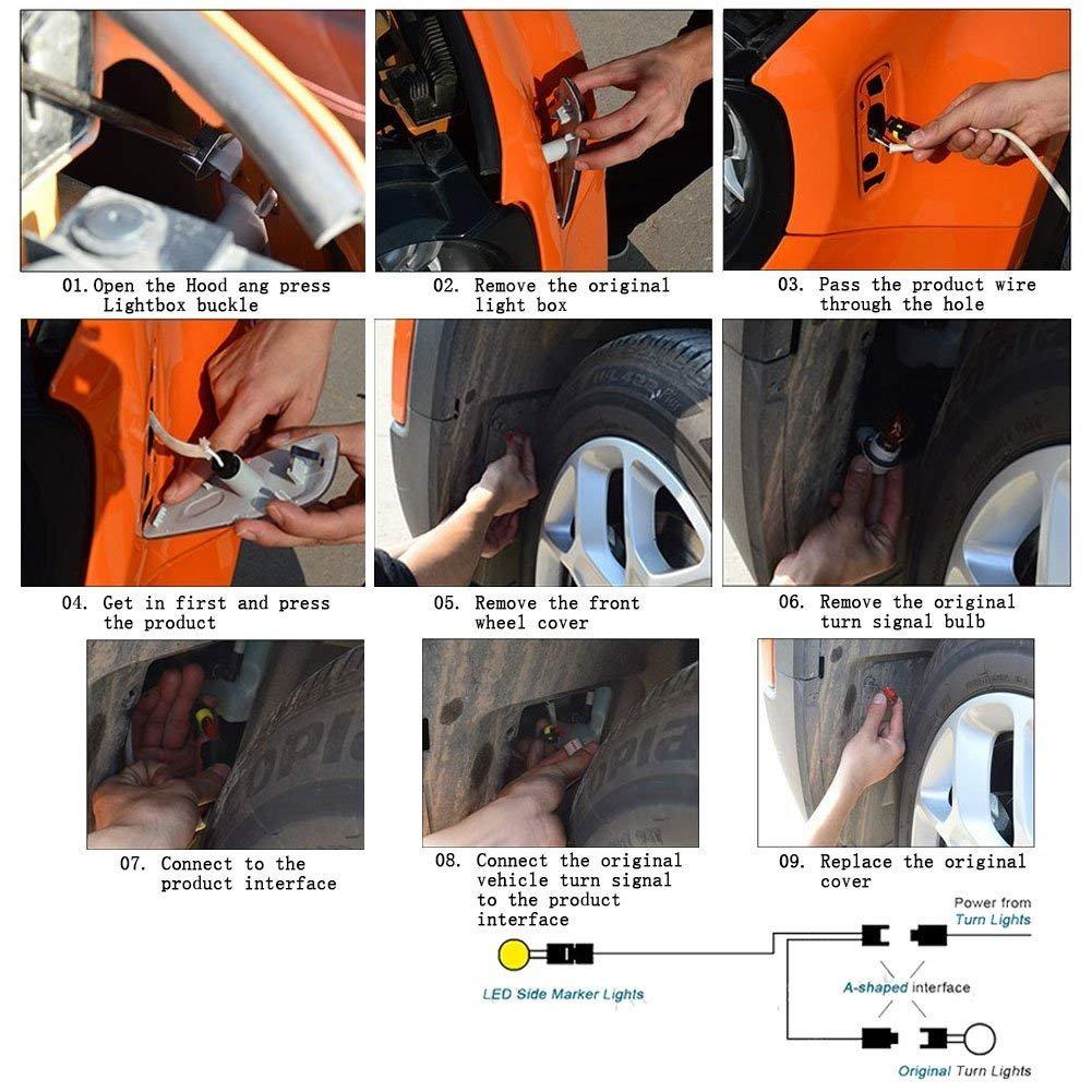 2 pcs 12V Clignotant Feux de Position Lat/éraux ABS Objectif avec 2 Ampoules LED jaunes pour Renegade 2014 2015 2016