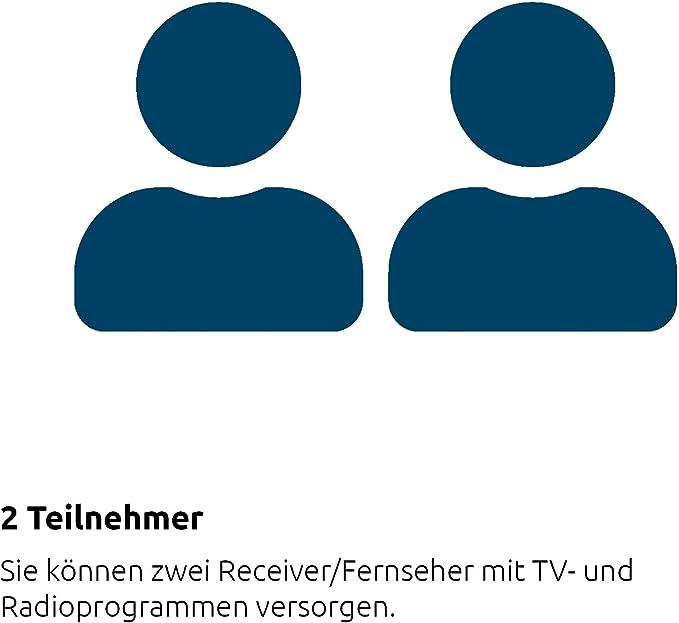 Technisat Multytenne Duo Satellitenschüssel 45cm Sat Anlage 2