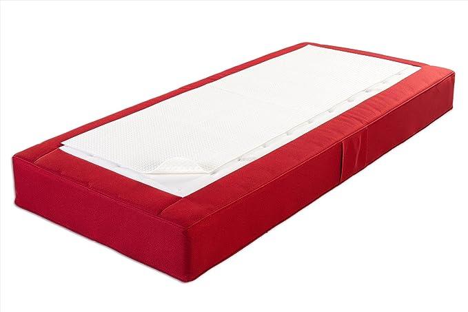 BNP 9402 Double-Fixx - Base antideslizante para camas Box Spring de 140 x 170 cm y colchones de hasta 200 x 200 cm: Amazon.es: Hogar