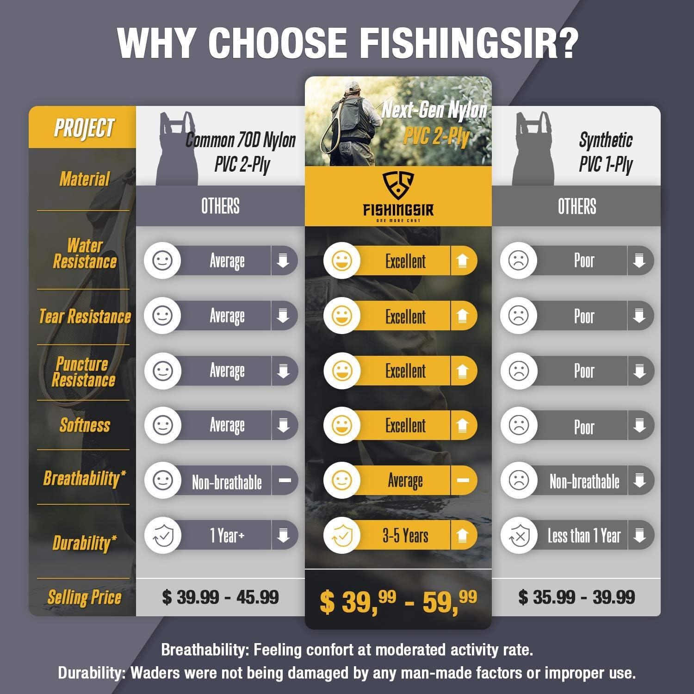 FISHINGSIR Wathose Anglerhose Watstiefel Watt Fisch Teich Gummi PVC Nylon Wathose mit Stiefeln k/ältebest/ändig 38-46
