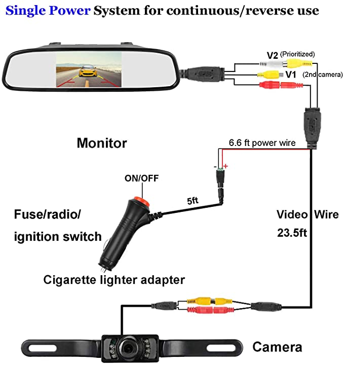 rv rv backup camera wiring schematic on breaker box schematics, rv  power system schematic,