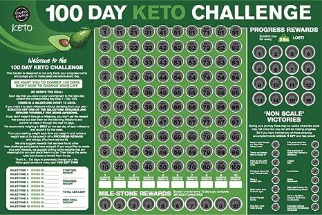 Amazon.com: Póster de 100 días de Keto Challenge Scratch Off ...
