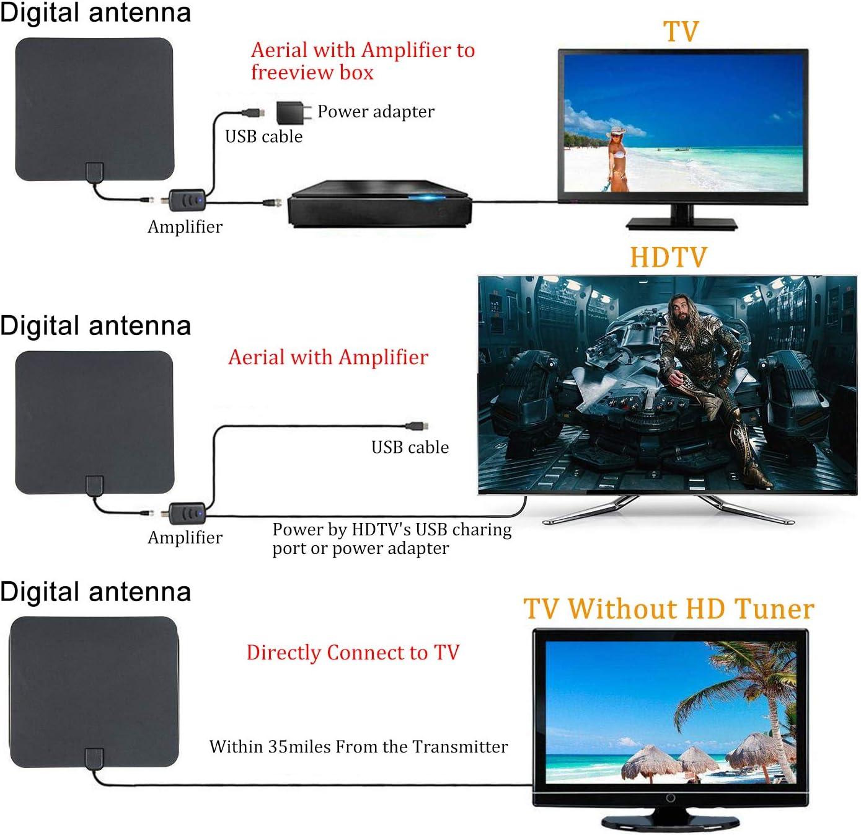 VUVN Antena de TV Antena Interior HDTV con Amplificador Portátil, 130-175 KMs de Recepción, disfrute de Muchos Canales de TV Gratis, fácil de usar e instalar, incluyendo ABC, CBS, NBC, FOX, etc: