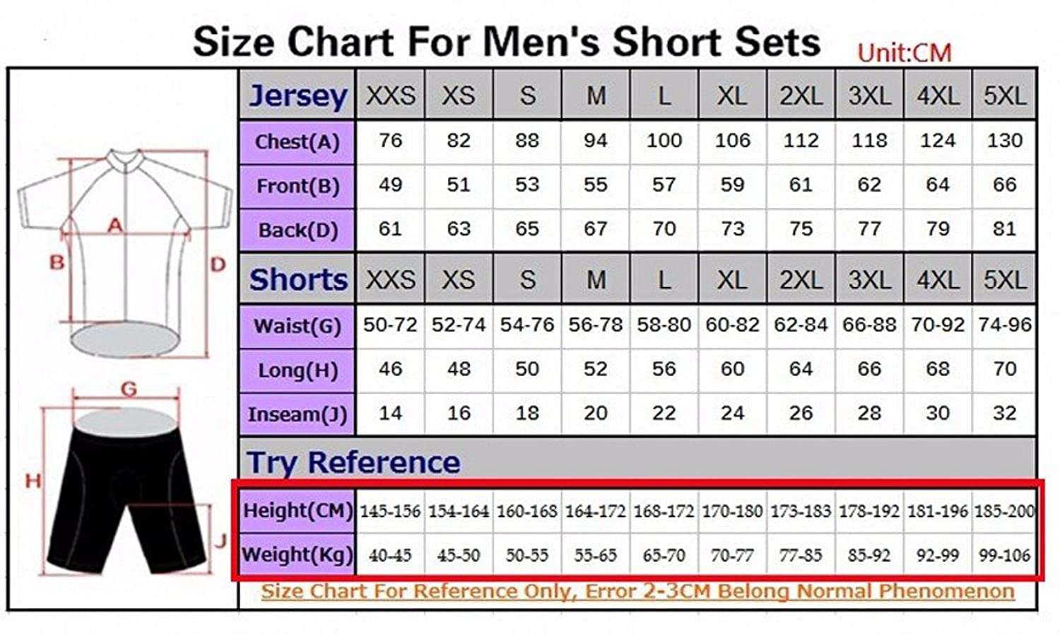 Amazon coconut mens short sleeves cycling jersey set bike amazon coconut mens short sleeves cycling jersey set bike jersey suit cycling shirt bib shorts with 3d gel padded clothing geenschuldenfo Gallery
