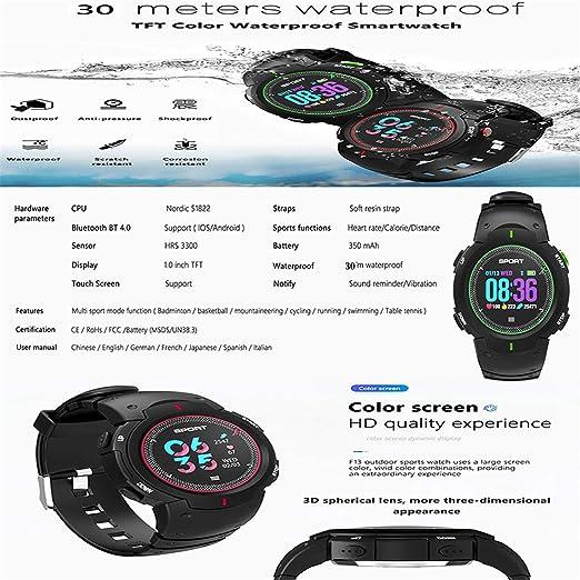 LWPCP Reloj inteligente, 1.0TFT pantalla táctil de color, pulsera ...