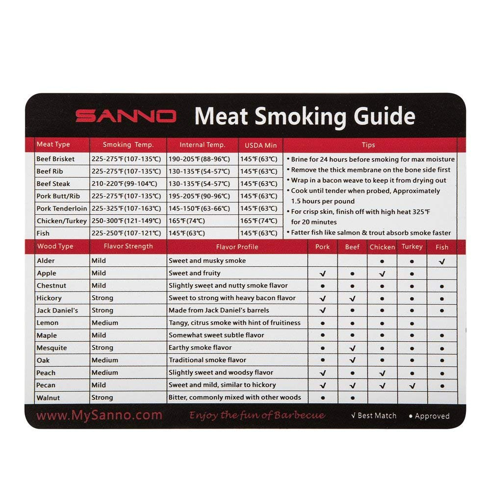 SANNO Meat Smoking Guide, Time Target Temperature BBQ Smoker Wood Barbecue Grilling Accessories, Magnet for BBQ Grill, Smoker or Refrigerator, Outdoor Chart of All Food for Kitchen Cooking