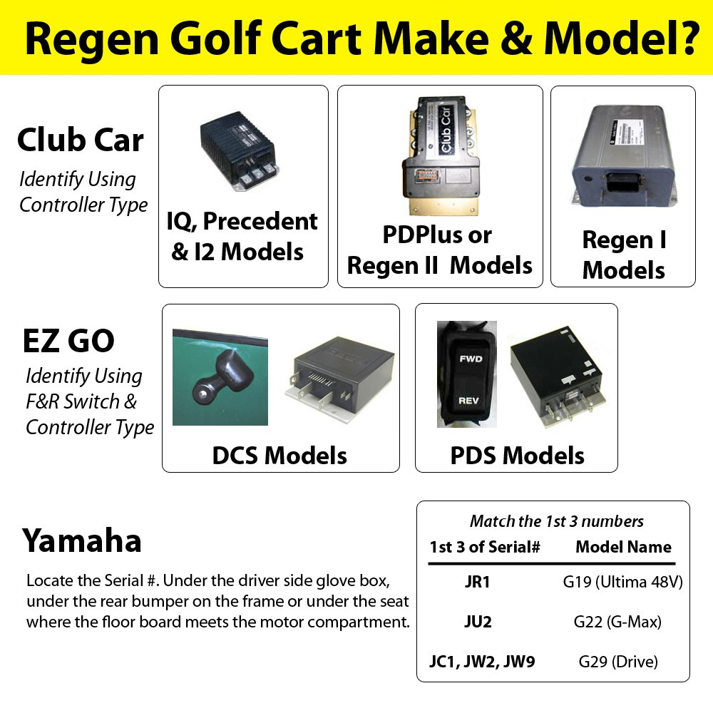 Alltrax Controller Ezgo Its Throttle Sr 48400 Ez Go Wiring Diagram 48v Series Carts Only 400 Amp For 36 48 V Stock Speed 20 More Torque Clicksold By