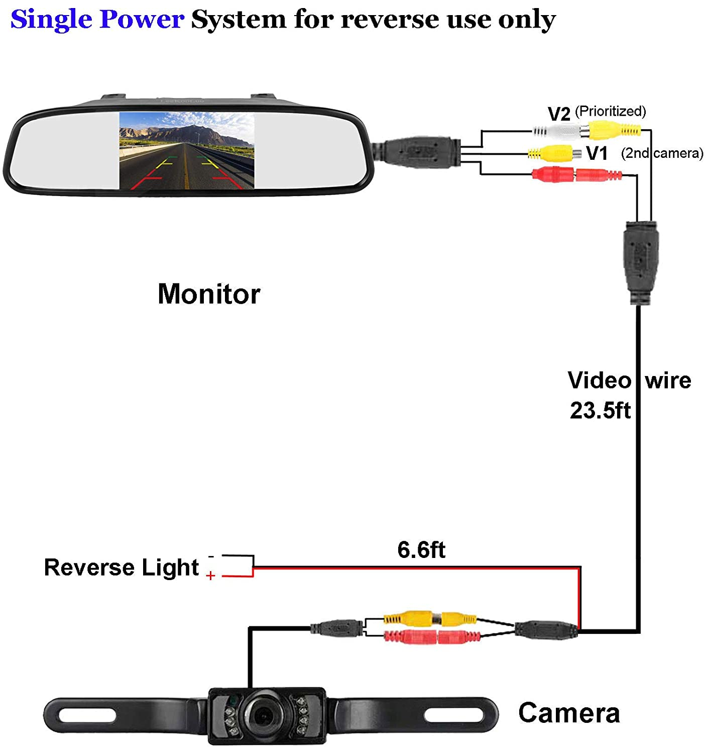 Astounding Amazon Com Leekooluu Reverse Rear View Camera And Mirror Monitor Wiring Digital Resources Almabapapkbiperorg
