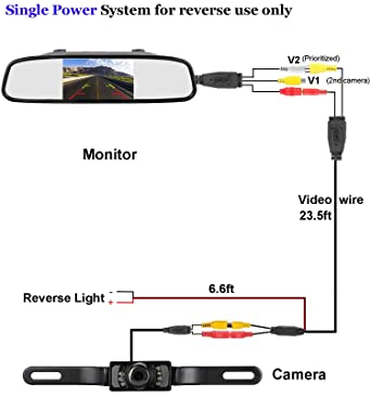 amazon com: leekooluu reverse/rear view camera and mirror monitor kit only  wire single power rear view/full time view optional for car truck with 7  led