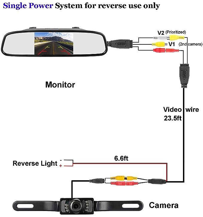 backup camera wiring diagram look right wiring diagrams folder Backup Camera Wiring Diagram Look Right backup camera wiring connection