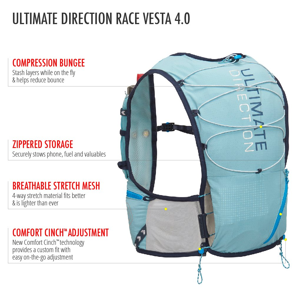 Ultimate Direction Womens Race Vesta 4.0, Lichen, Medium/Large by Ultimate Direction (Image #4)