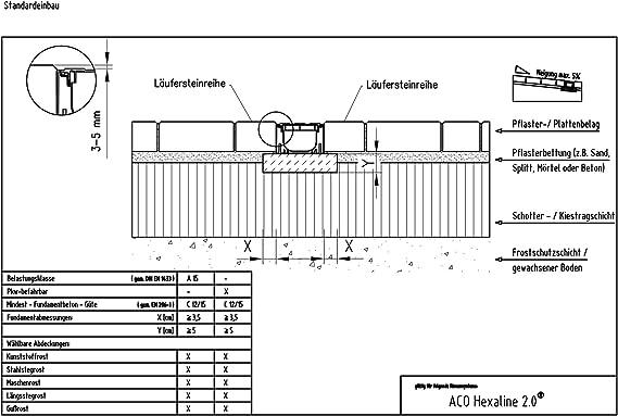 8x1m ACO Hexaline 2.0 Entw/ässerungsrinne mit Microgrip Stegrost Ablauf vertikal Bodenrinne Terrassenrinne