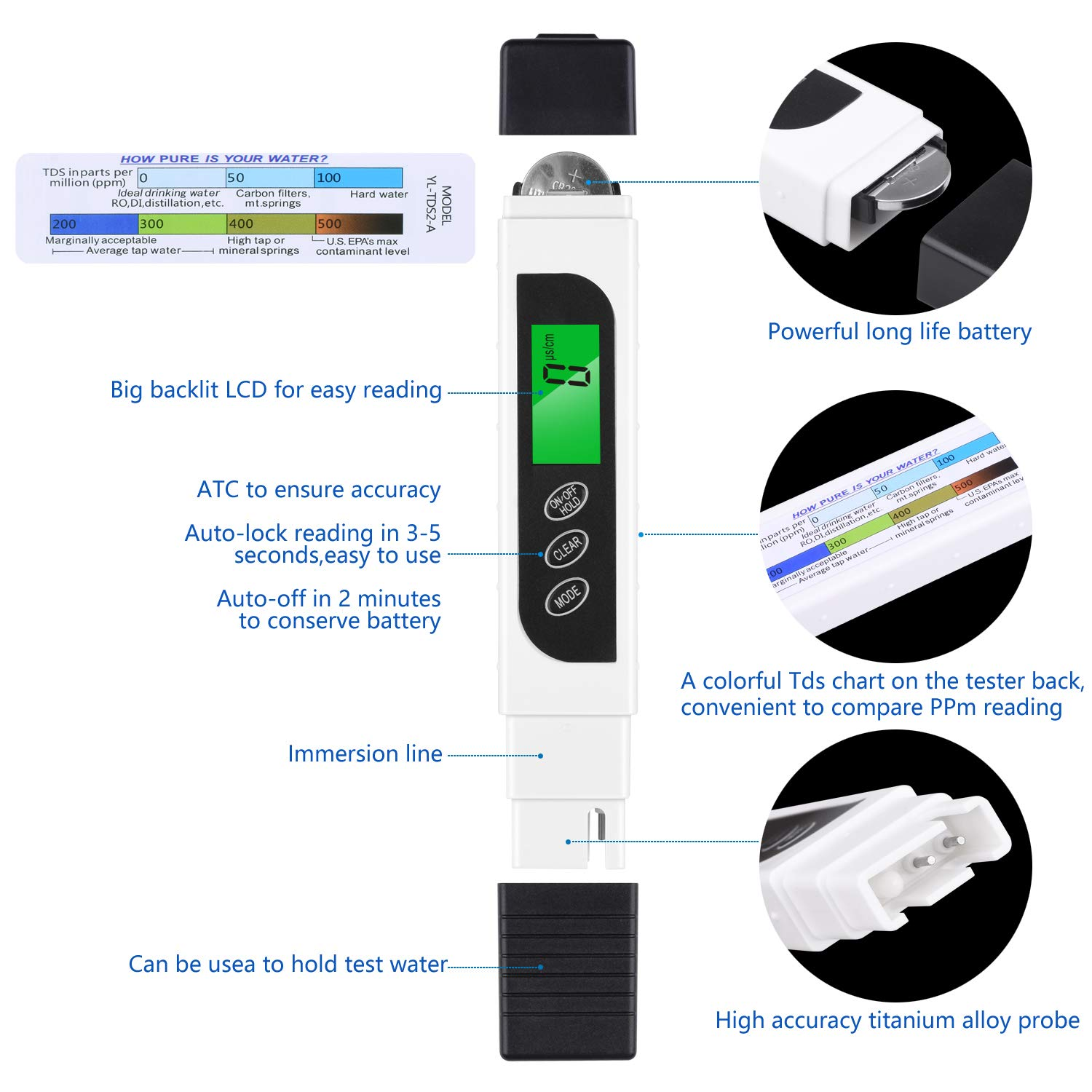 Linkfor Digital Water Quality Tester Tds Ec Temperature Meter With