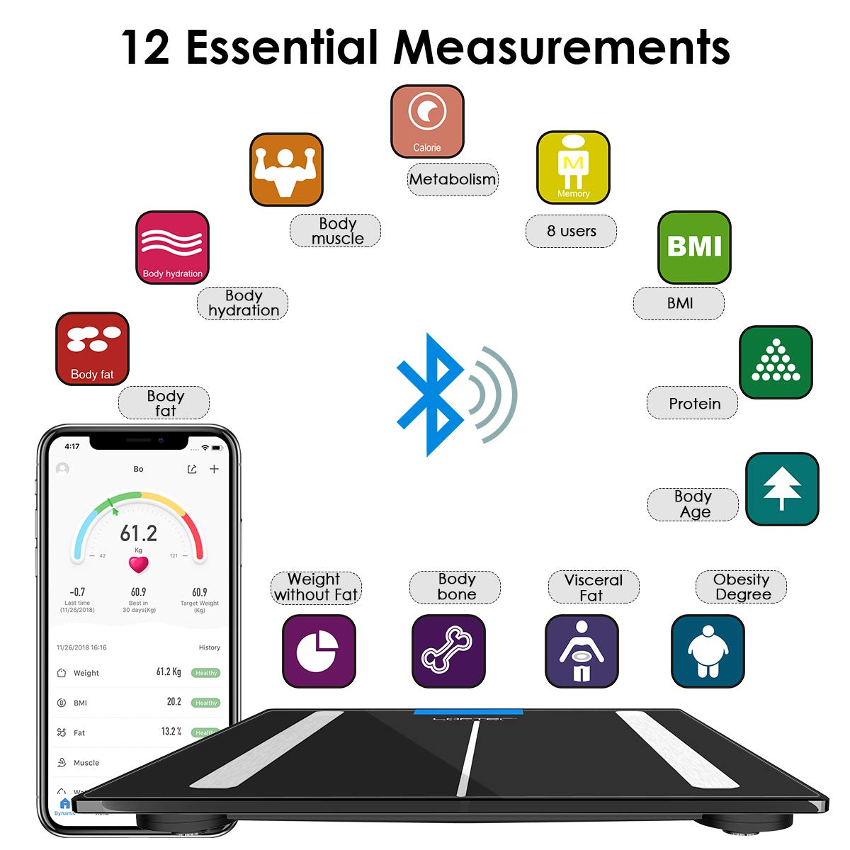Bluetooth Body Fat Scale, LOFTER Smart Digital Weight Scale Wireless Bathroom Scale 12 Body Composition Analyzer with iOS & Android APP for Body Weight, Fat, Water, BMI, BMR, Muscle Mass, 396lbs Black by LOFTER (Image #2)