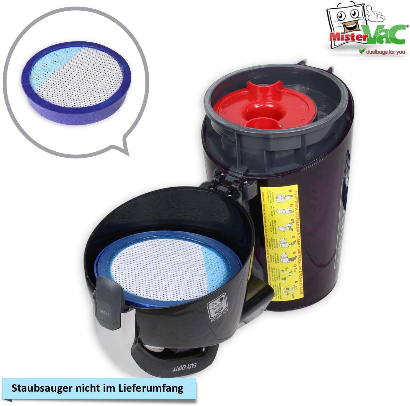 Filtro di protezione del motore Telaio in plastica adatto Hoover RC 81//_ RC16/Reactiv