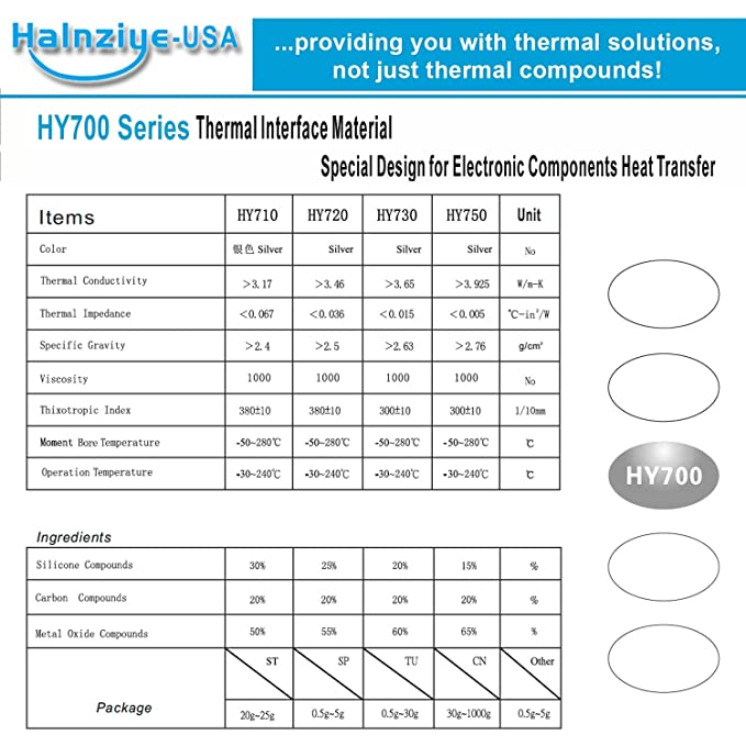 230/°C//280/°C Halnziye HY710-0.5g x 5 Kit Thermal Compound Silver Series Trusted Name Brand Quality