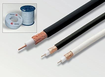 Fagor eltron. ccf - Cable coaxial ccf 019 0.17db/m 0.28db/