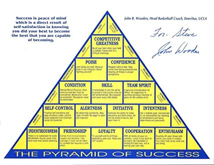 John Wooden Signed Photograph 8x11 Pyramid Of Success To Steve