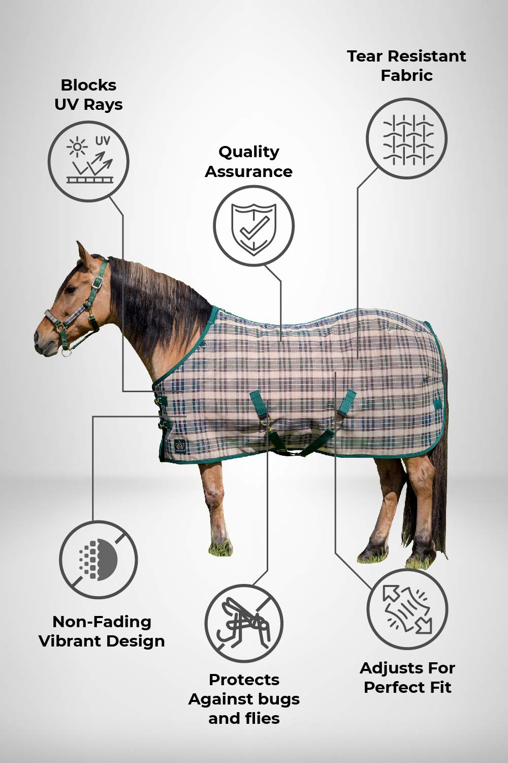 Kensington Platinum SureFit Protective Fly Sheet for Horses - SureFit Cut with Snap Front Chest Closure - Made of Grooming Mesh This Sheet Offers Maximum Protection Year Round - 81'' Deluxe Hunter by Kensington Protective Products (Image #2)