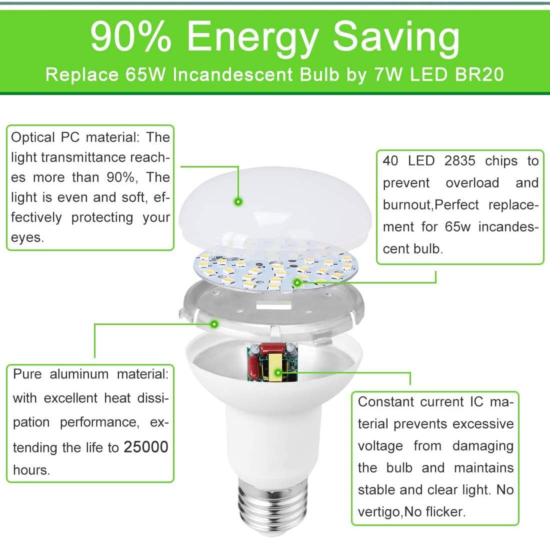 BR20 LED Flood Light for Home or Office Space 5000K Daylight White E26 Base Recessed Light Bulbs 700 Lumen Dimmable R20 Led Light Bulbs 65W Incandescent Bulbs Equivalent 7W 4 Pack
