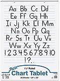 PAC74710 - Chart Tablets w/Manuscript Cover