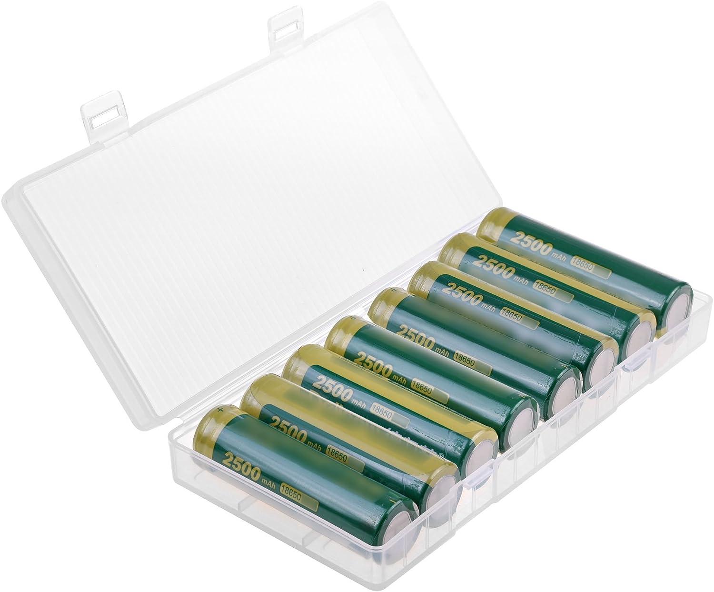 Funda Star 2 Pack Impermeable Transparente Transparente Plástico ...