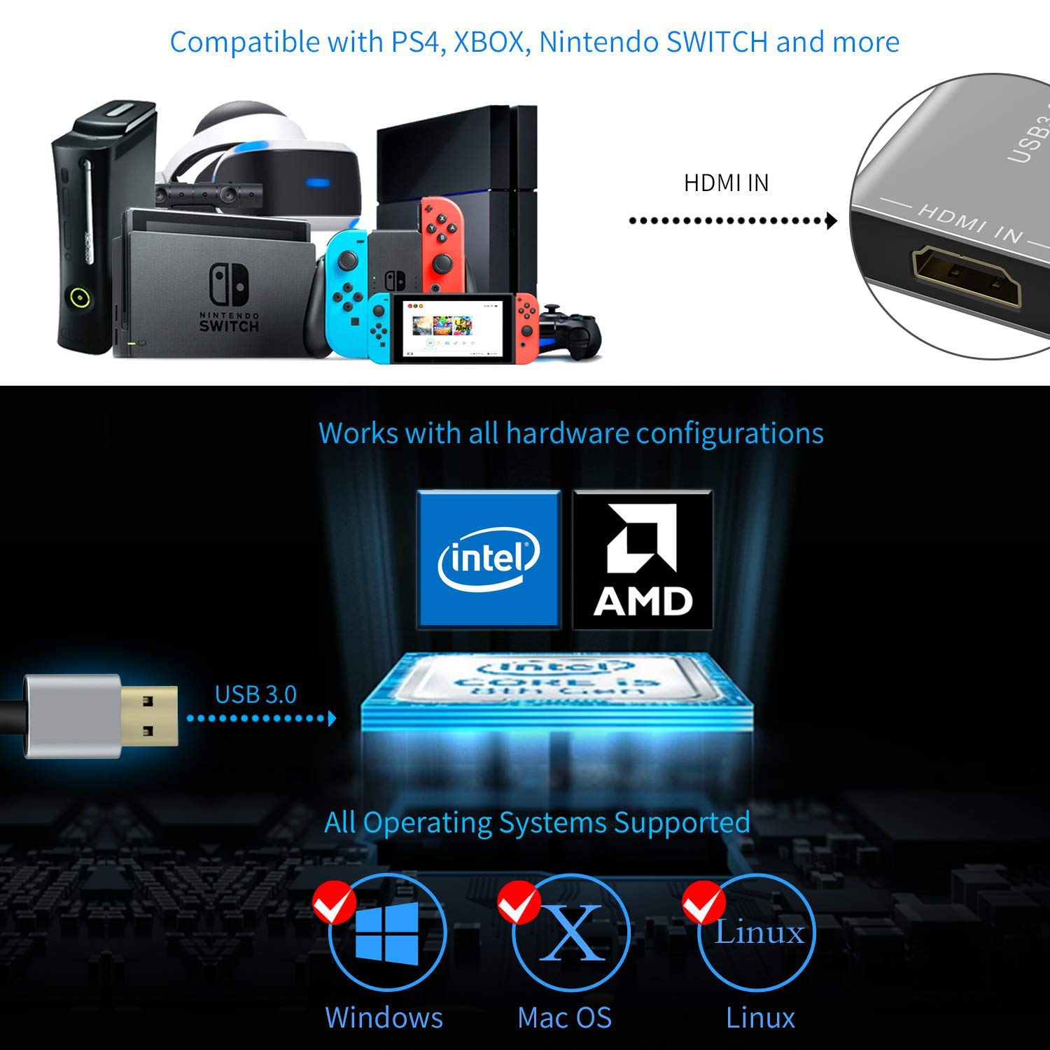 HDMI Game Video Capture Card, USB 3 0 Capture Device, 1080P 60fps Video &  Audio Grabber, Broadcast Live and Record for Xbox One PS4 Wii U Nintendo