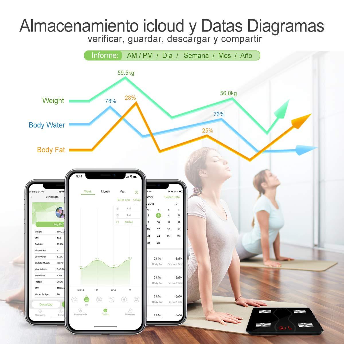 iTeknic Báscula Inteligente Multifunciones con Bluetooth Puede Conectar con Smartphone Compatible la Sistema de Andriod 4.3 y IOS 8 o Superior con Tecnología BIA Detectar y Analizar los 11 Datos de su Cuerpo (Agua,Caloría,Peso,Grasa,BMR y e