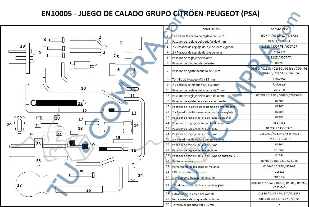 JUEGO DE CALADO PARA GRUPO PSA Cambio Distribución: Amazon.es: Bricolaje y herramientas
