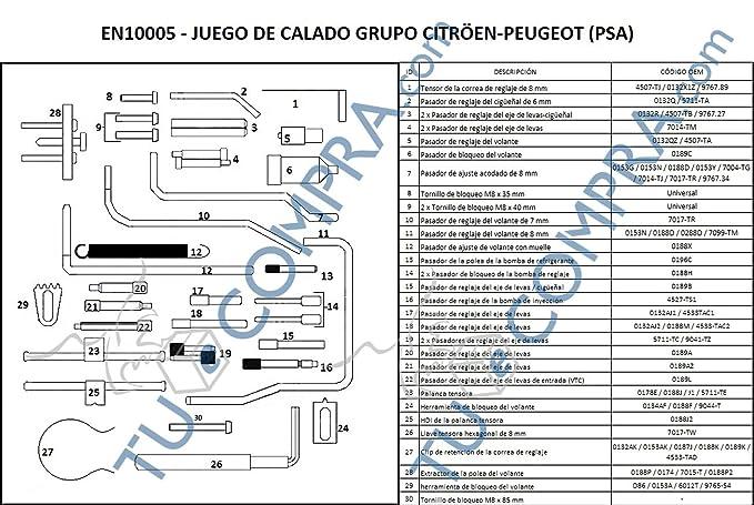 JUEGO DE CALADO PARA GRUPO PSA Cambio Distribución