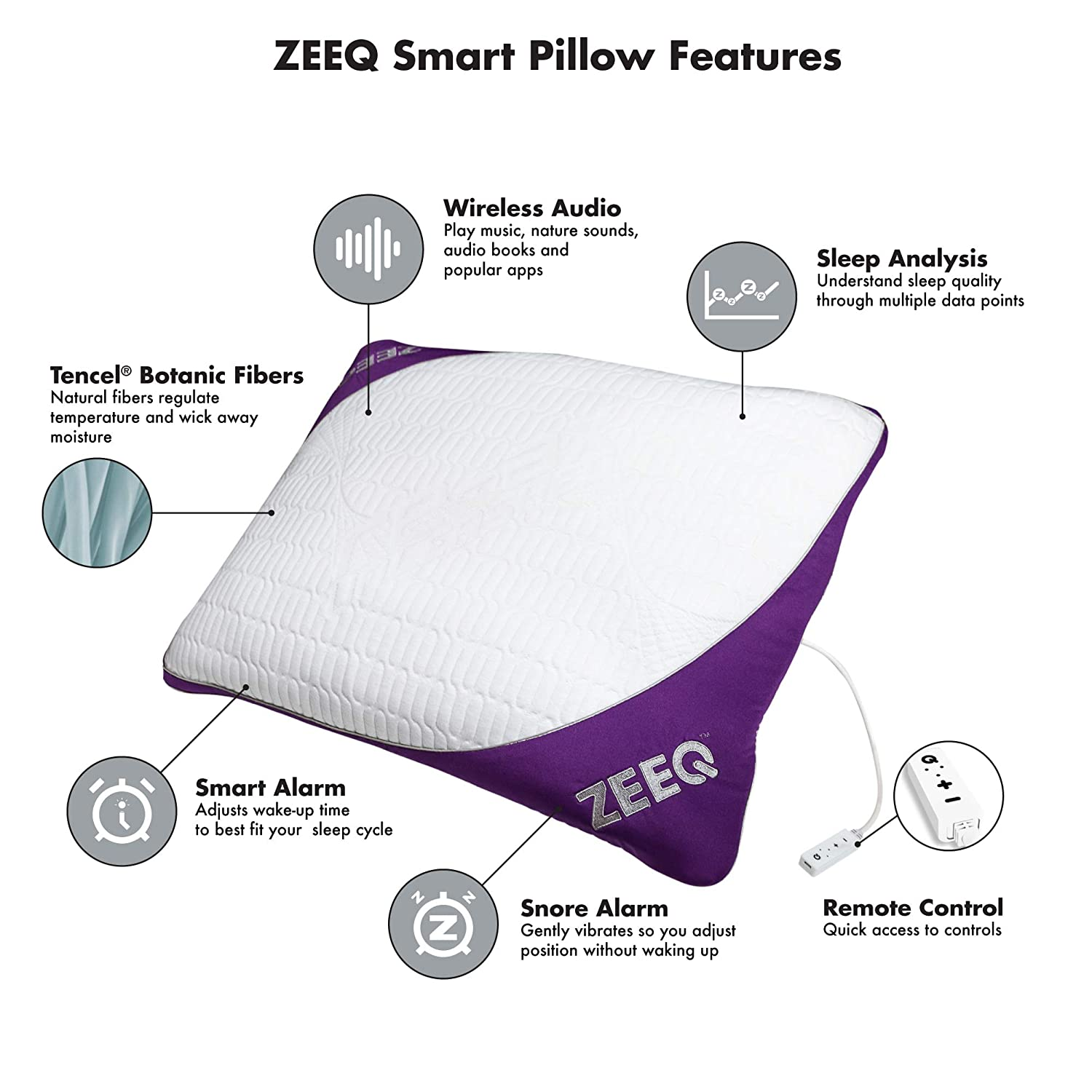 ZEEQ Smart Pillow - Track Sleep, Stream Audio, Smart Home Connected for Home Automation (ZEEQ Smart Pillow)