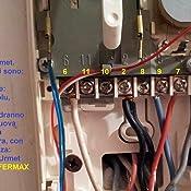 Fermax loft 3399 citofono universale sistema di for Citofono urmet 1130 schema di collegamento