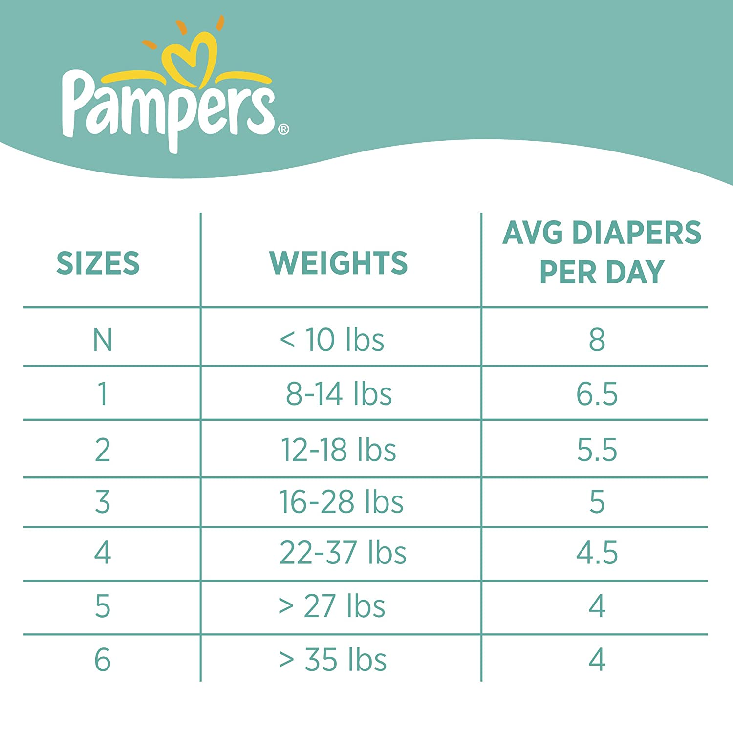 Amazon.com : Pampers Swaddlers Diapers, Newborn (Up to 10 lbs ...